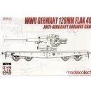 1:72 German 128mm Flak40 Anti-Aircraft Railway Car