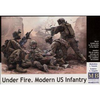 1:35 Modern US infantry
