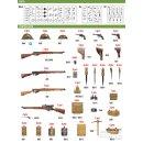 1:35 British Infantry Weapons & Equipment